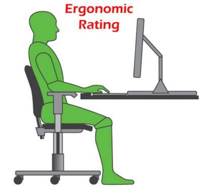 ergonomic rating | office chairs