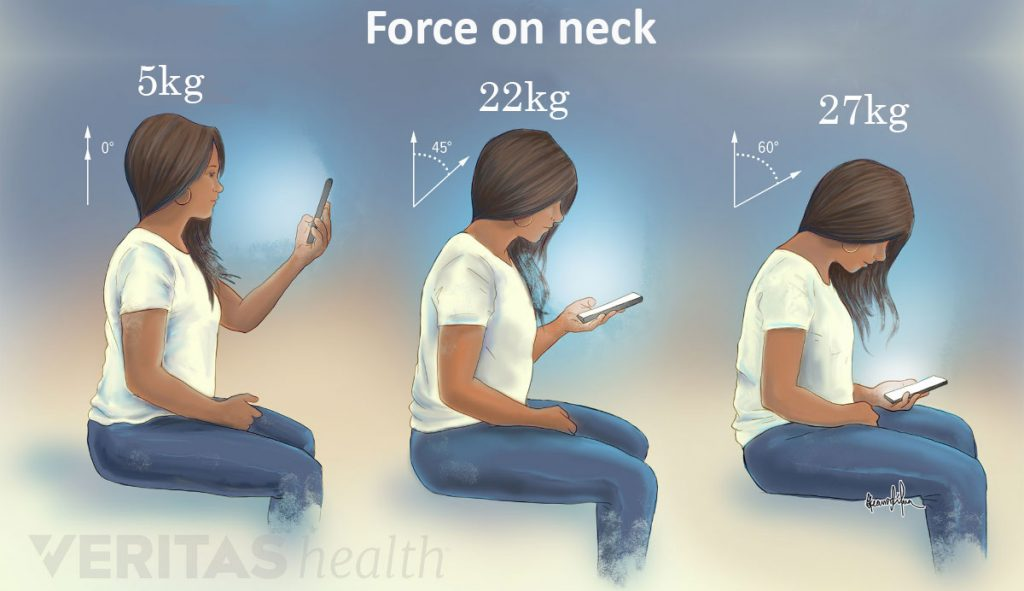 force on neck - choose the best office chair