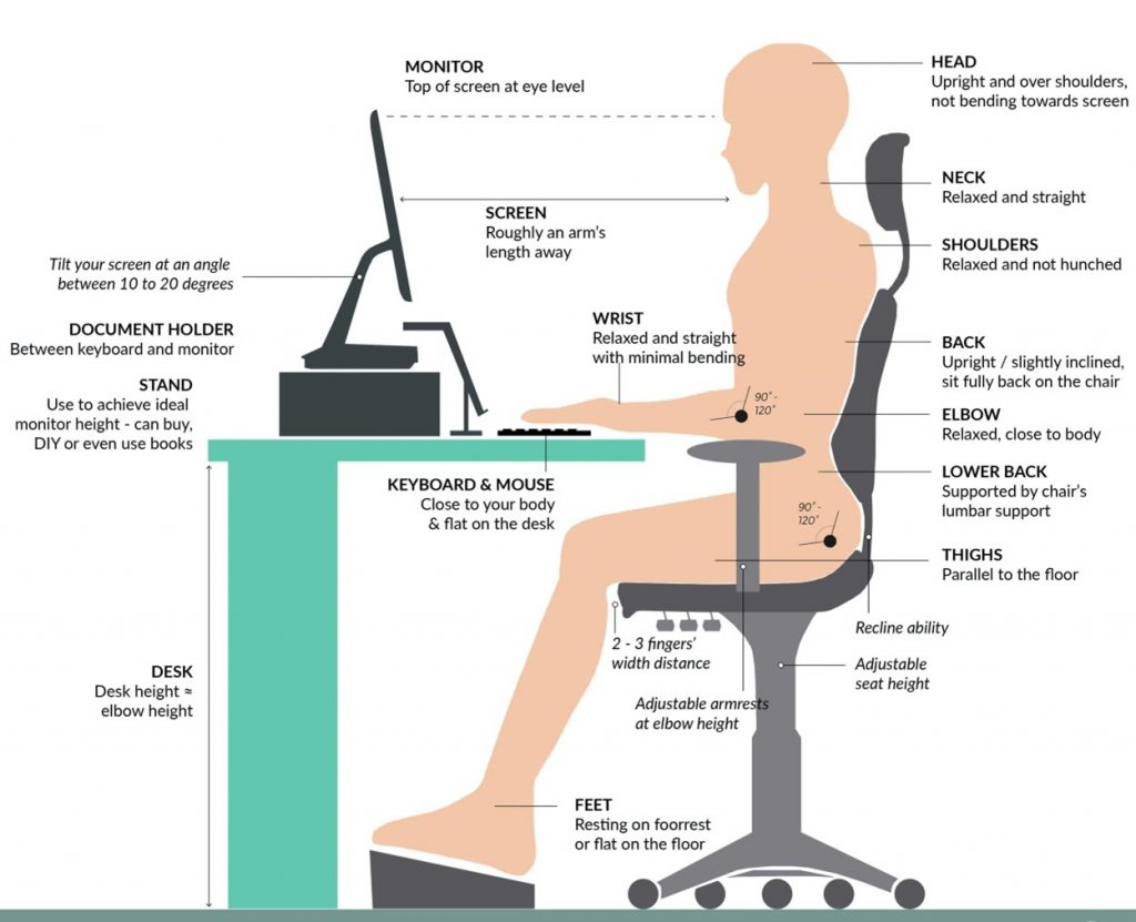 how to select the best ergonomic chair