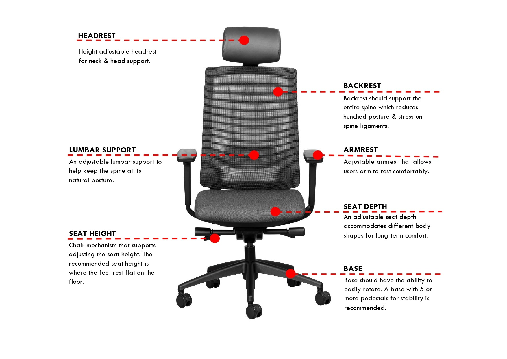 controls on an office chair to create the right sitting posture | best sitting posture by adjusting your office chair correctly