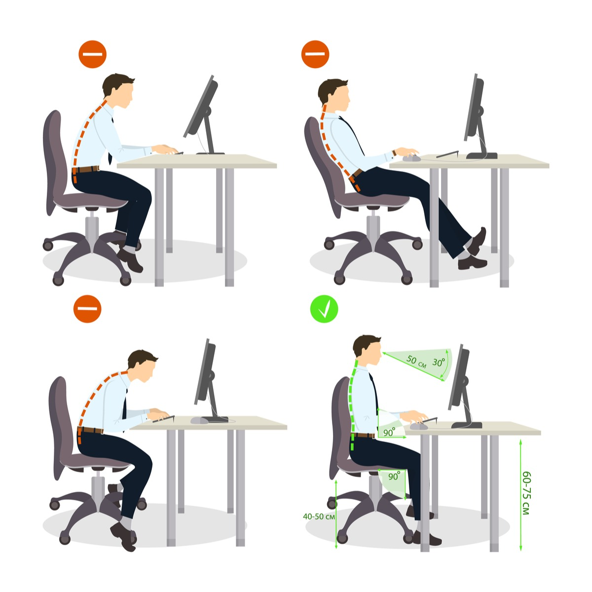 correct and incorrect sitting posture