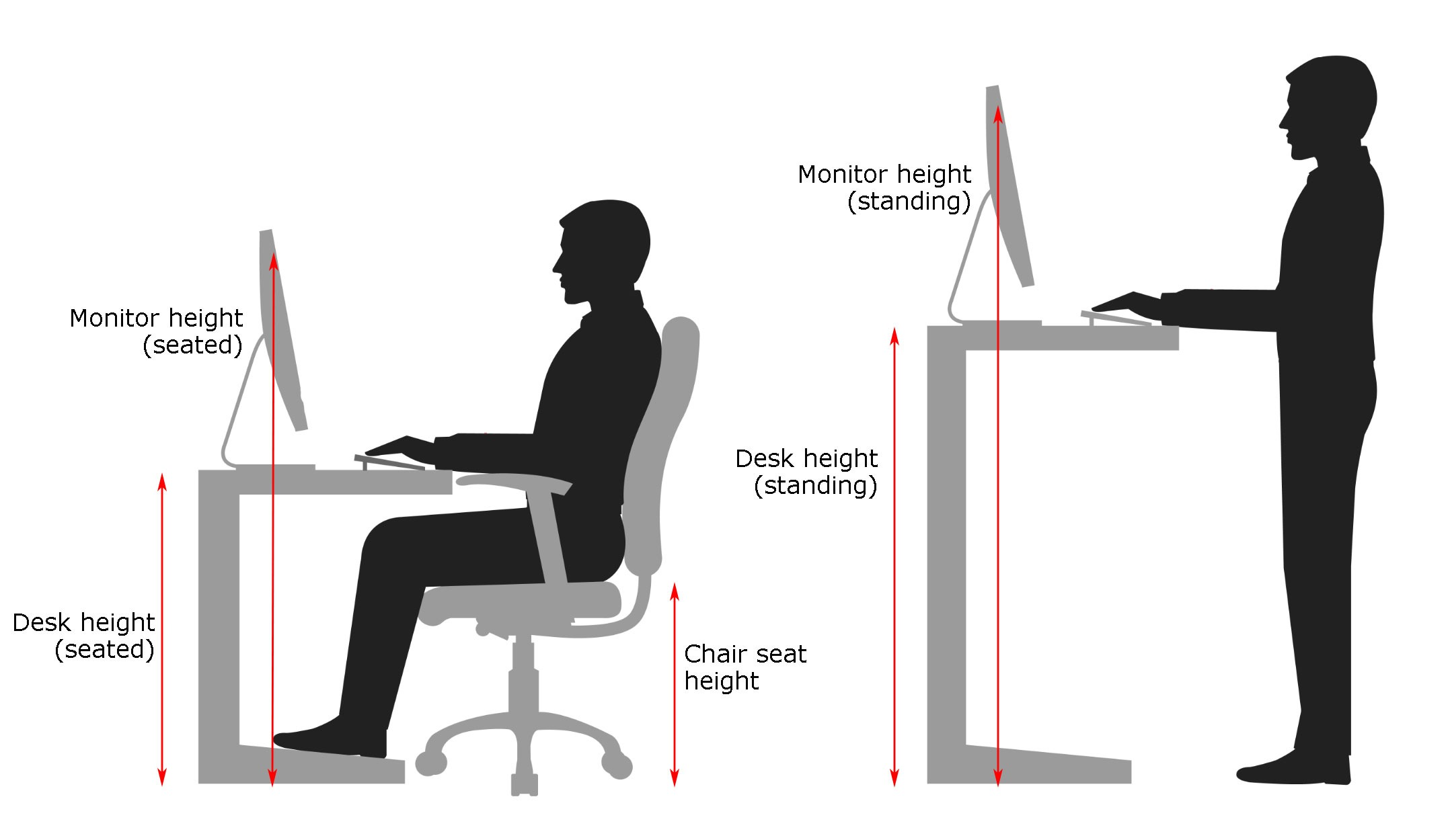 correct height settings for office chair